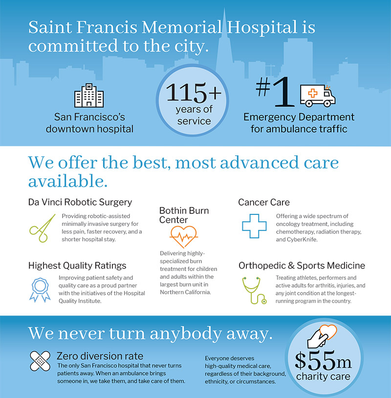 Saint Francis Infographic